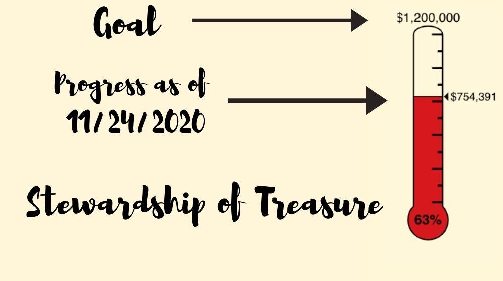 Stewardship of Treasure